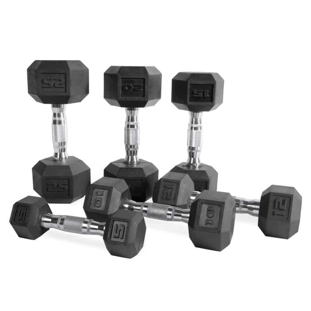 CAP Hex Dumbbells Review – Color-Coated, Rubber-Coated and Urethane