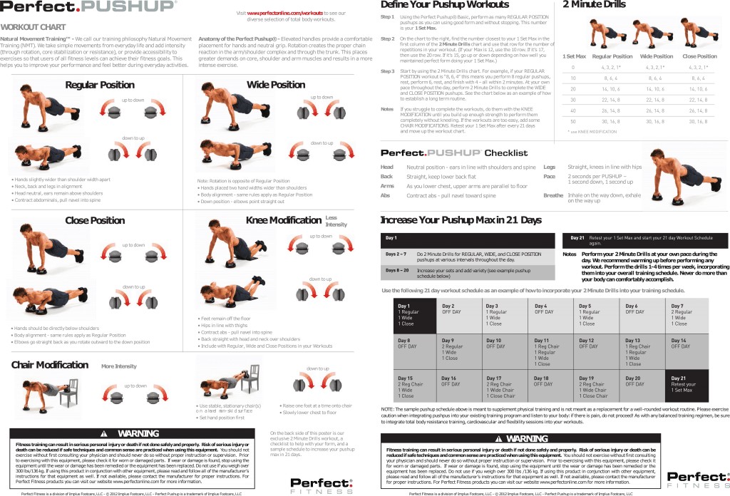 Perfect pushup workout chart