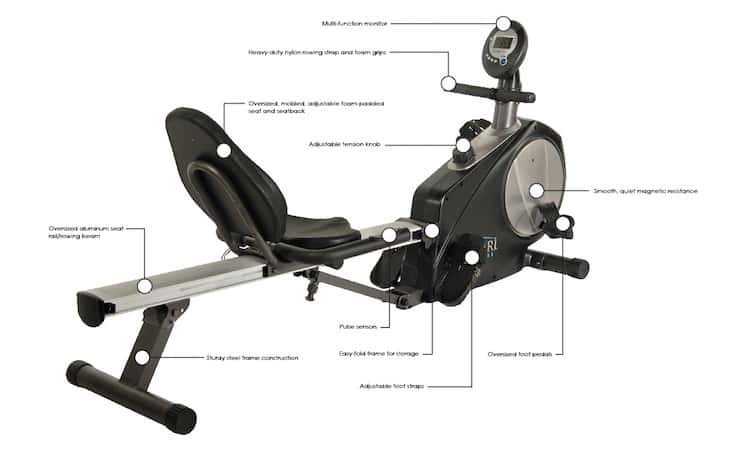 Avari Conversion II Rower / Recumbent Bike features image
