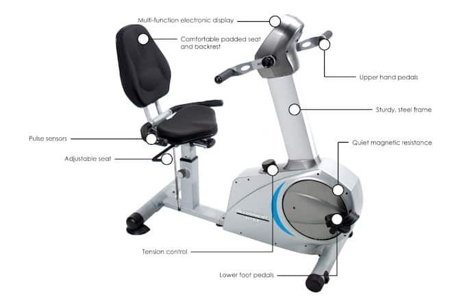 Stamina Elite Total Body Recumbent Bike features image