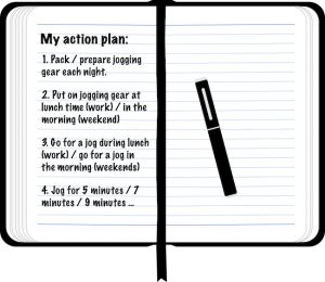How to achieve fitness goals SMART goal action plan image