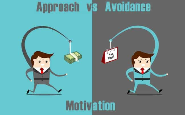 Hot to achieve fitness goals approach vs avoidance motivation graphic